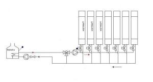Skhema obviazki kotla s odnokonturnoi` sistemoi` radiatorov otopleniia